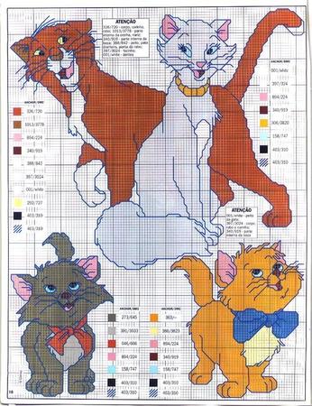 схема смешные коты